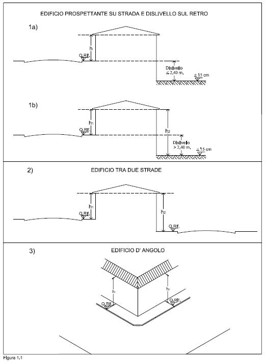 Figura 1.1